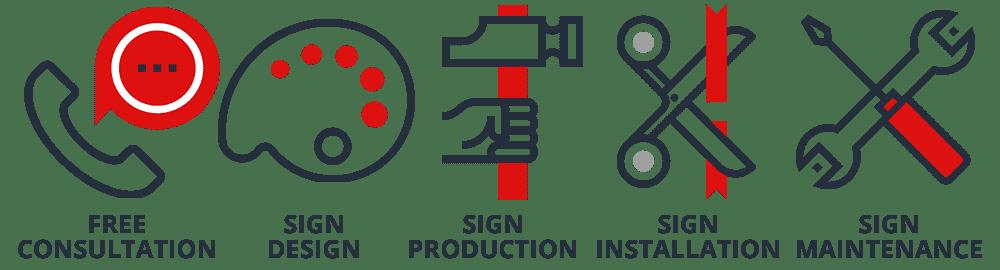 Full-Service Boston Sign Company